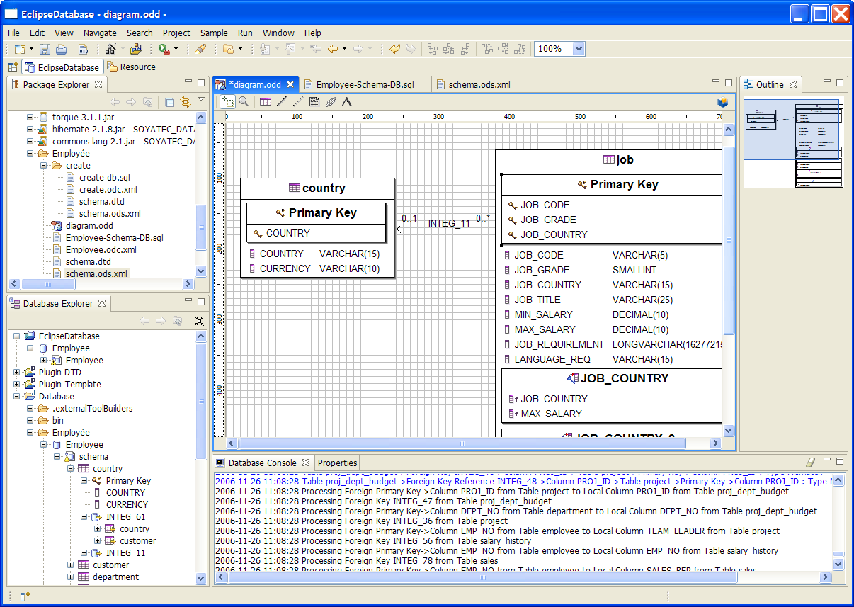 Eclipsedatabase overview eclipsedatabase is a general purpose database tool ccuart Images
