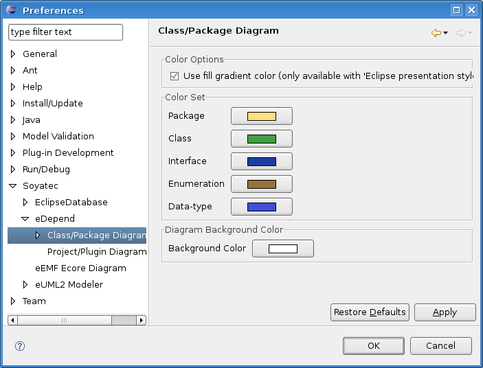 Eclipse Plugin To Generate Sequence Diagram From Java Code